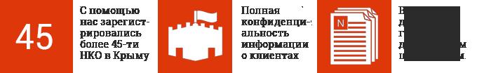 регистрация организаций в Крыму