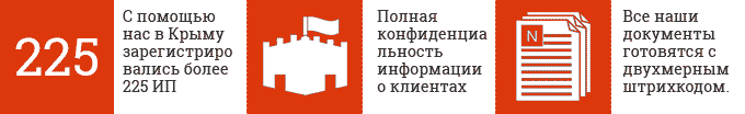 Оформление КФХ в Крыму
